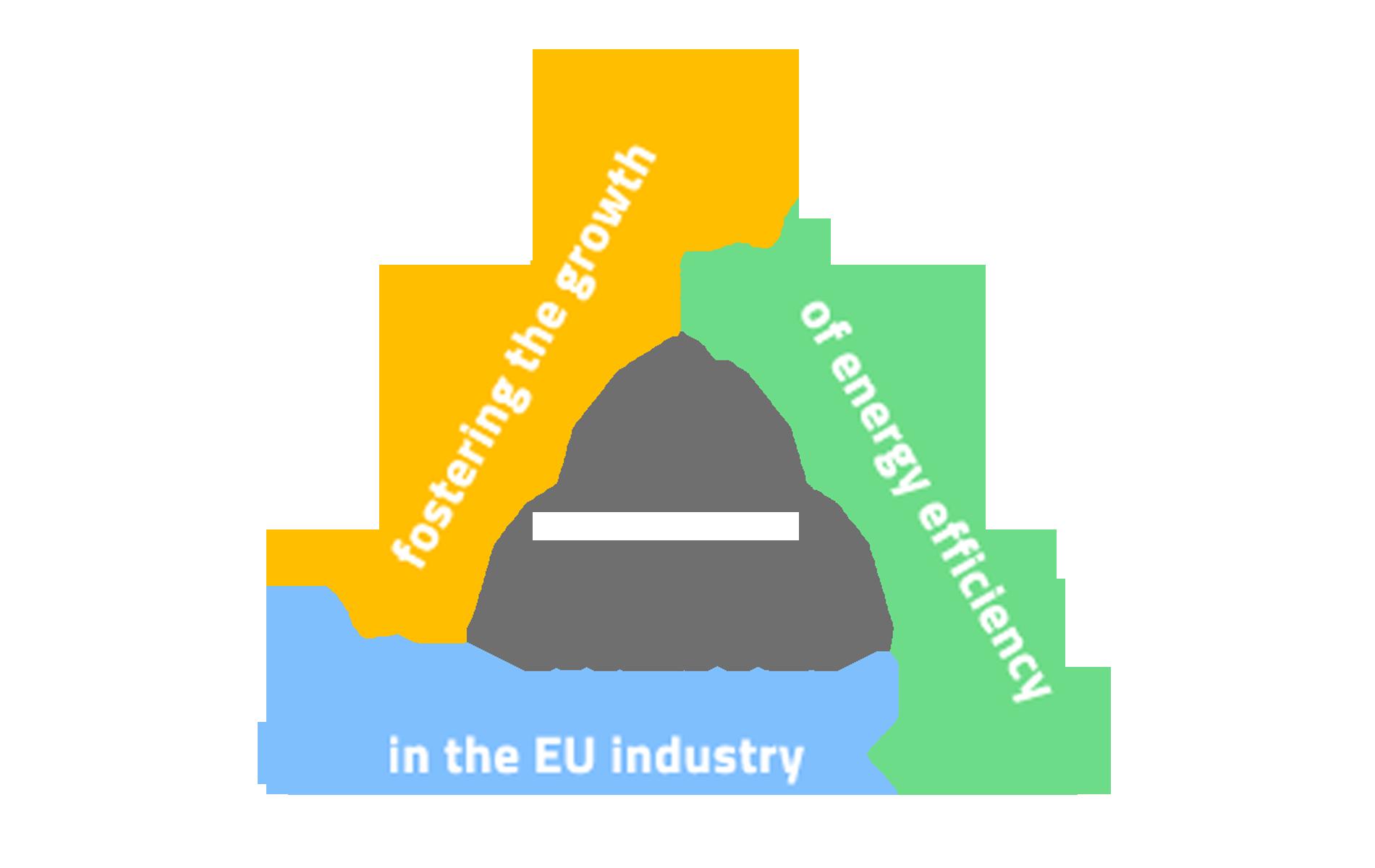 EU-MERCI - Ricerca Energetica