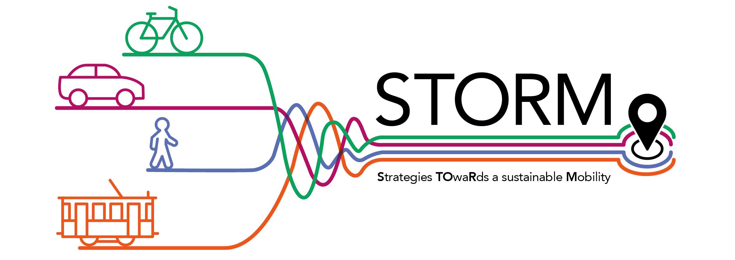 STORM, Mobilità sostenibile - Ricerca Energetica